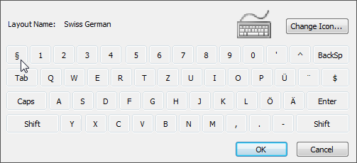 Swiss German Keyboard Layout