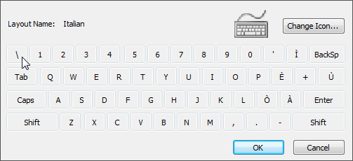 Italian Keyboard Layout